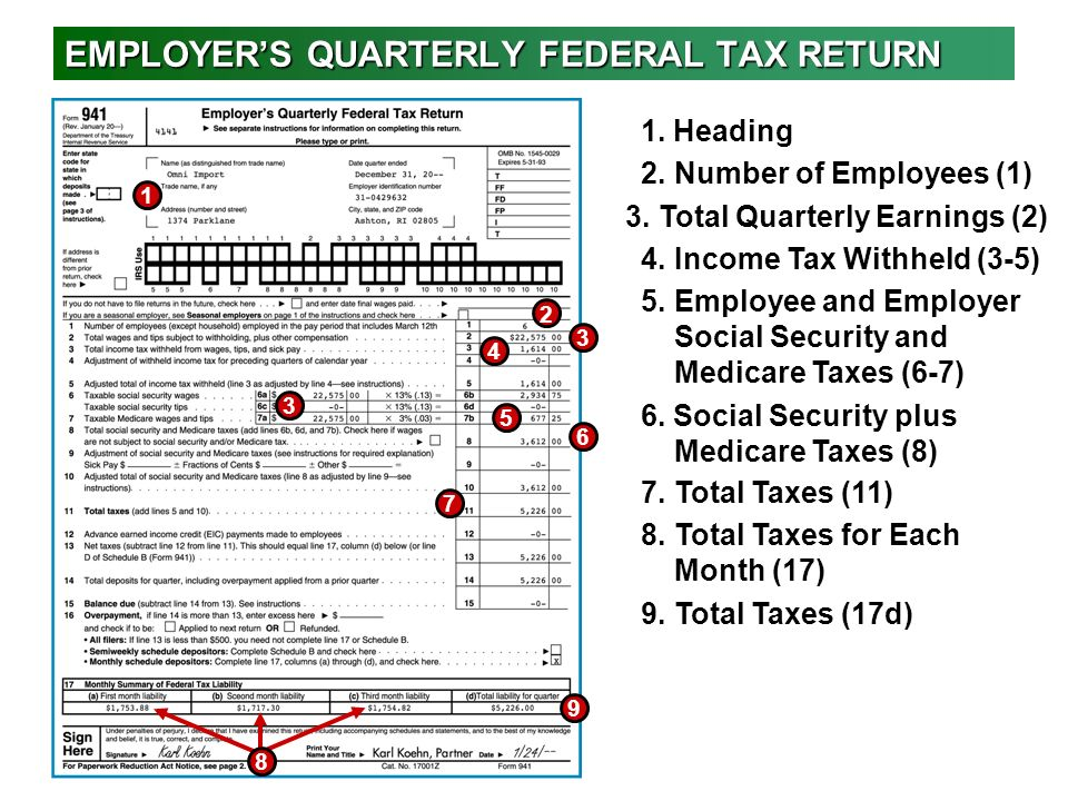 Payroll Accounting, Taxes, and Reports - ppt video online download