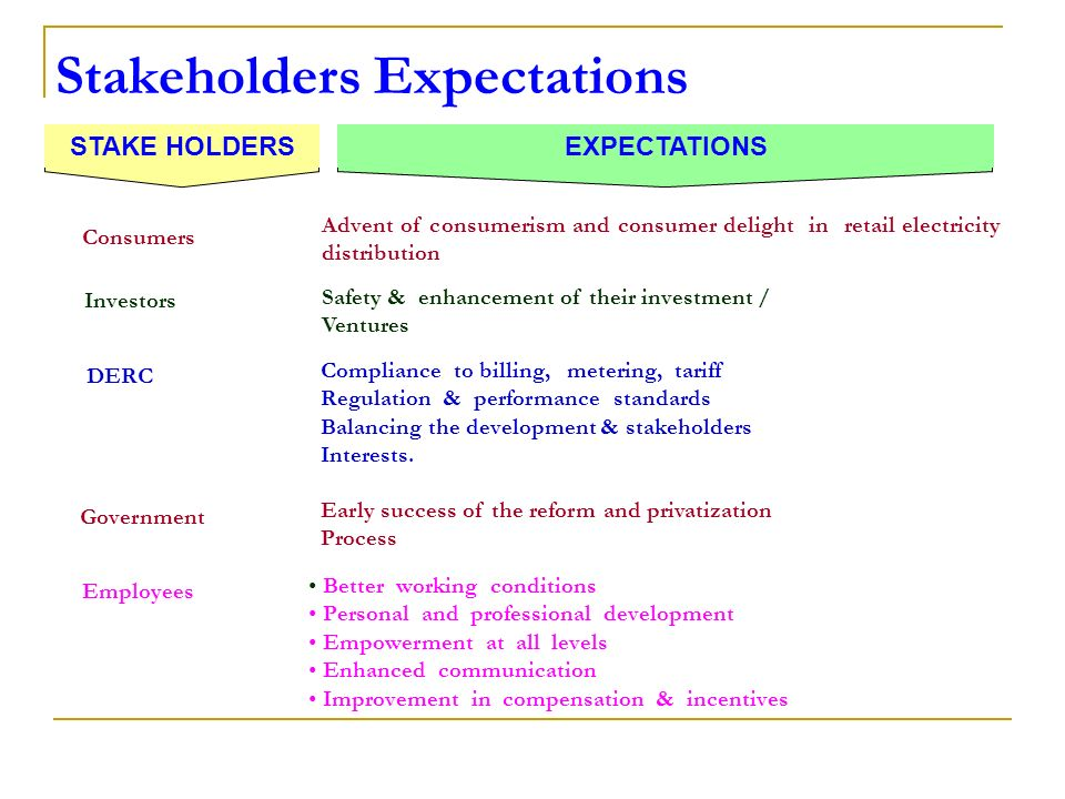 stakeholder expectations