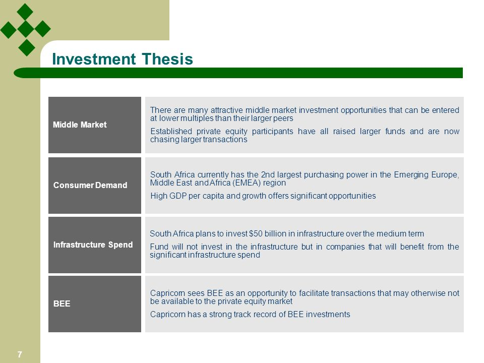 thesis fund management llc Hodges capital is an investment advisory firm managing assets for  we  balance this against objective fundamental analysis to form an investment thesis  on a stock  hodges capital management is the advisor to the hodges funds.