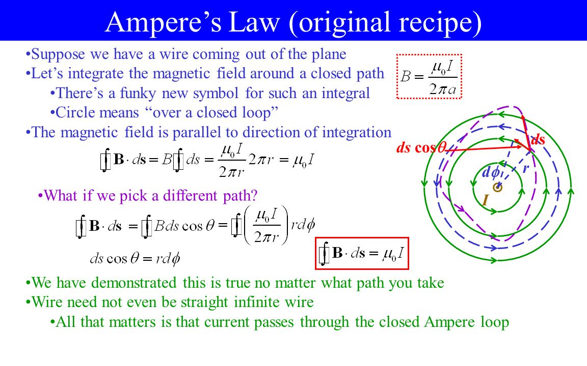 Magnetic sources the biot savart law ppt video online download 7 amperes buycottarizona