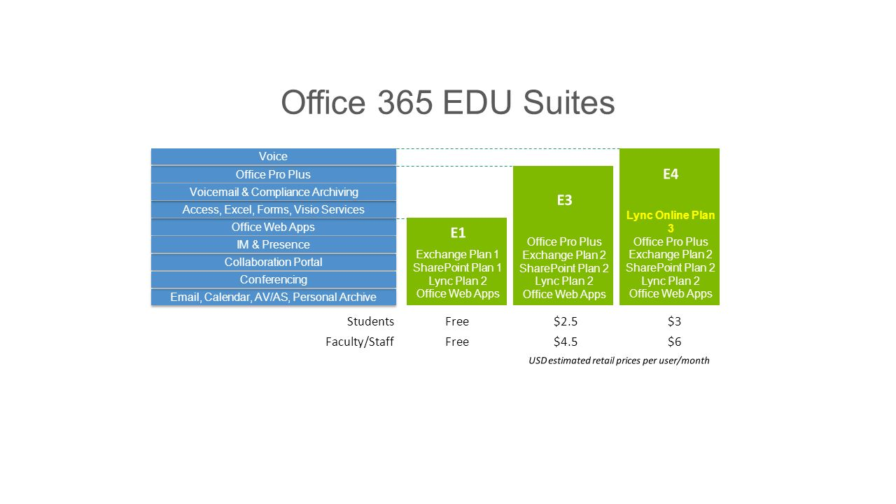 Microsoft education roadmap ppt video online download for Plus plan online