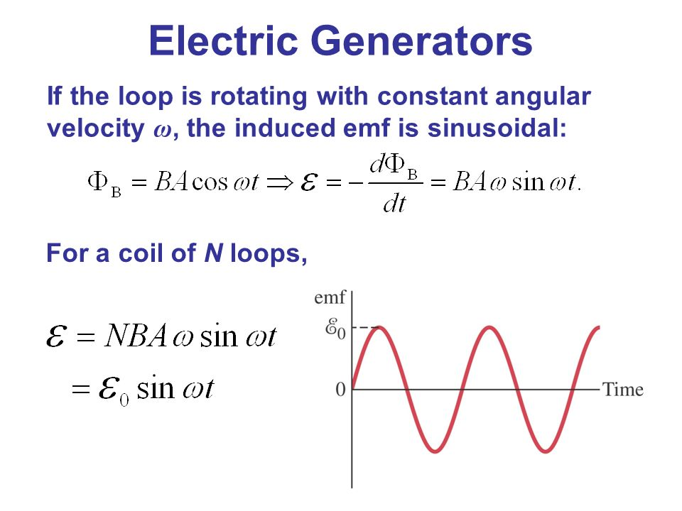 Electromagnetic Induction Ppt Download