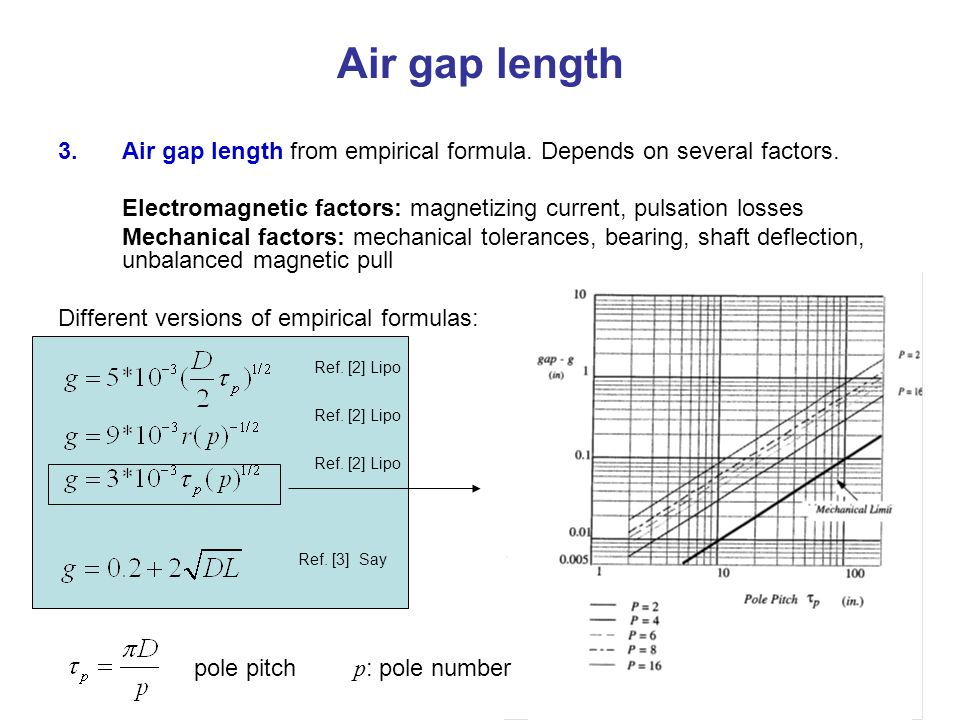 Air Gap Length Air Gap Length From Empirical Formula Depends On Several Factors Electromagnetic Factors A Magnetizing Current C Pulsation Losses