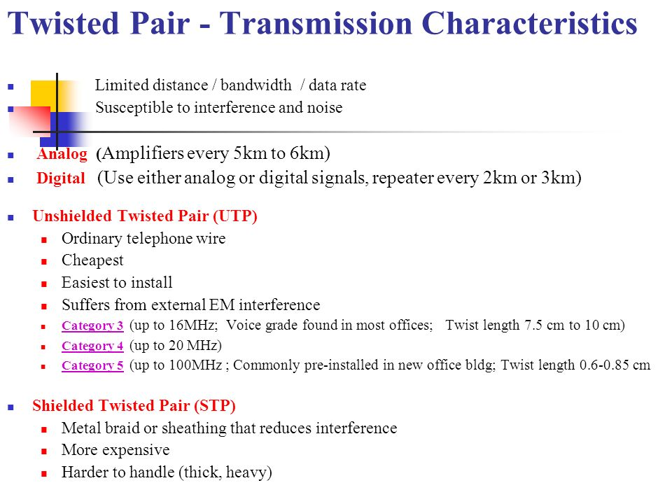 characteristics of computer network media essay Introduction to computer networks and • computer network • outline the basic characteristics of transmitting digital data with digital signals.