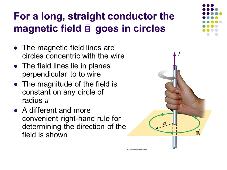 Magnetic Field Lines For A Wire Sources of the ...