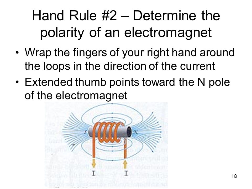 Hand Rule #2 – Determine the polarity of an electromagnet