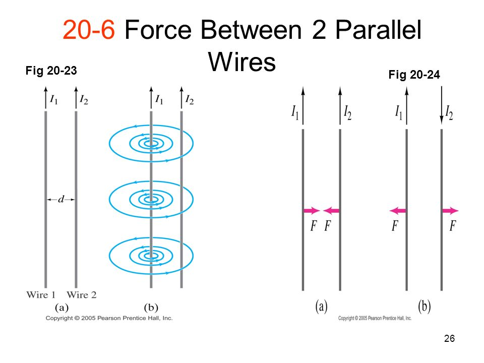 20-6 Force Between 2 Parallel Wires