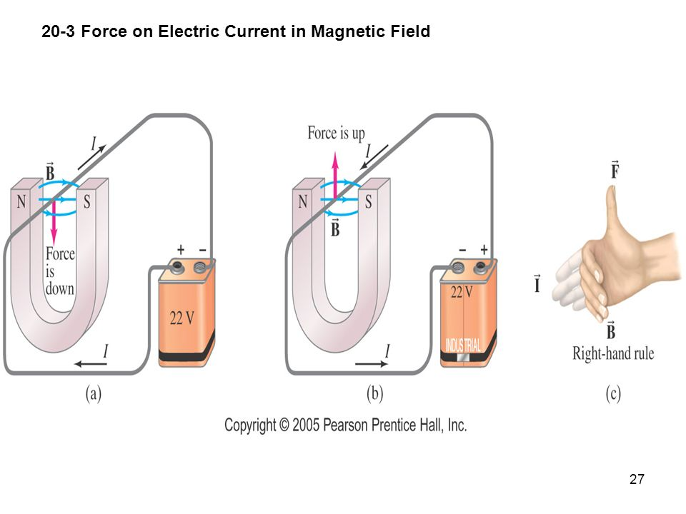20-3 Force on Electric Current in Magnetic Field