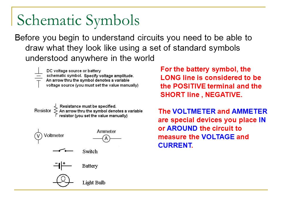 Ammeter Symbol Cute Electrical Symbols With Meaning Ideas