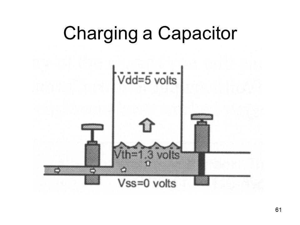 Capacitor Charge and Time Constant Calculator