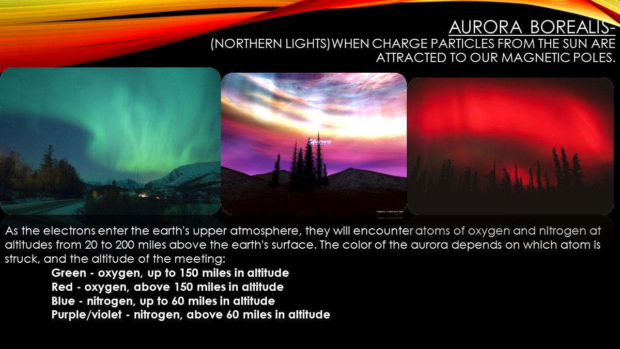 Aurora Borealis- (Northern Lights)when charge particles from the sun are attracted to our magnetic poles.