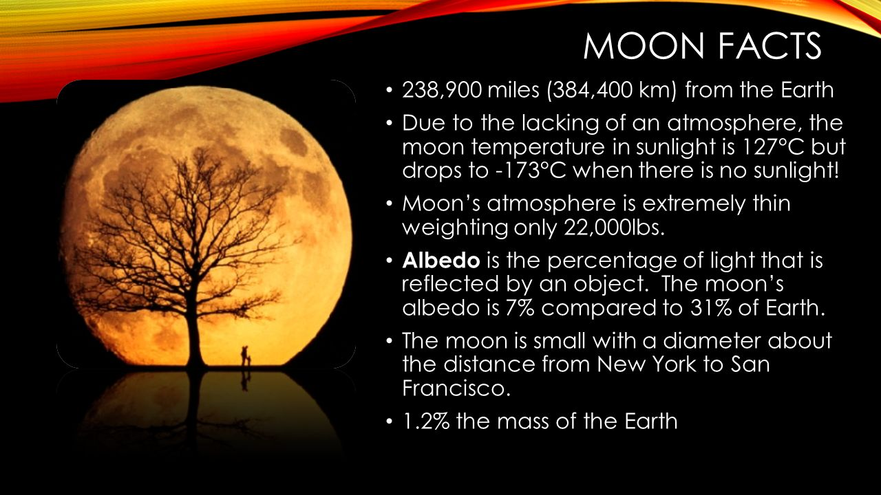 Moon facts 238,900 miles (384,400 km) from the Earth