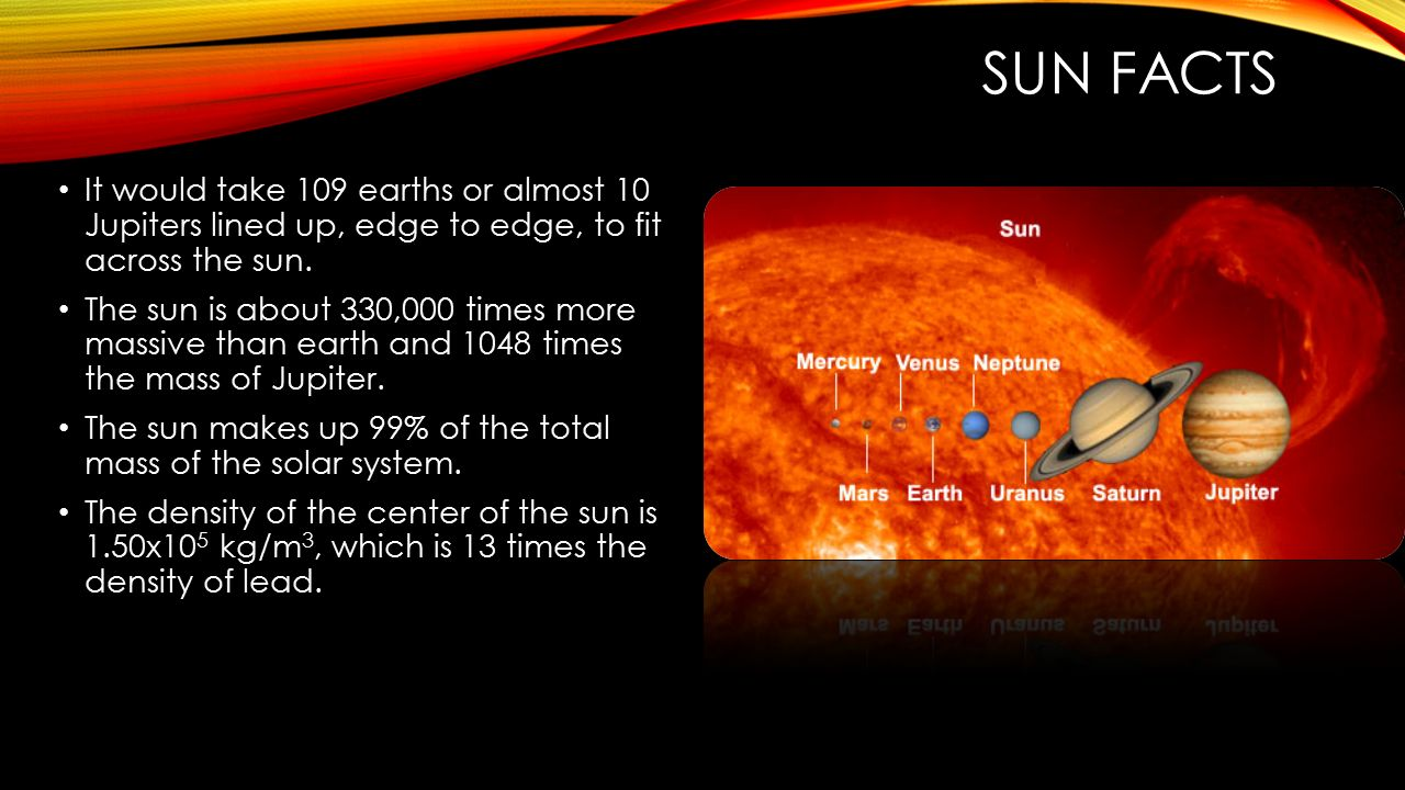Sun facts It would take 109 earths or almost 10 Jupiters lined up, edge to edge, to fit across the sun.