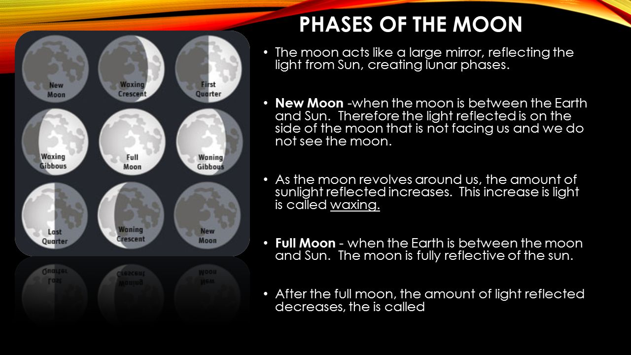 Phases of the moon The moon acts like a large mirror, reflecting the light from Sun, creating lunar phases.