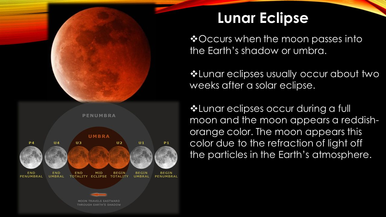 Lunar Eclipse Occurs when the moon passes into the Earth's shadow or umbra. Lunar eclipses usually occur about two weeks after a solar eclipse.