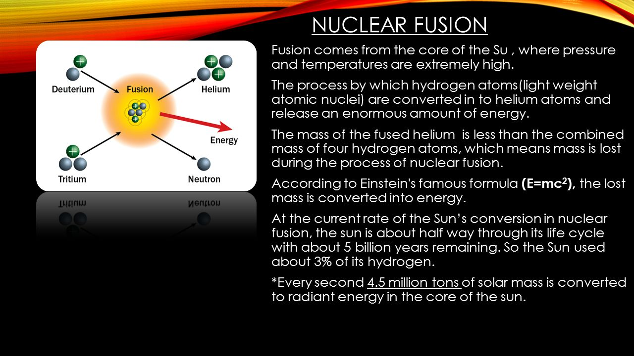 Nuclear Fusion Fusion comes from the core of the Su , where pressure and temperatures are extremely high.