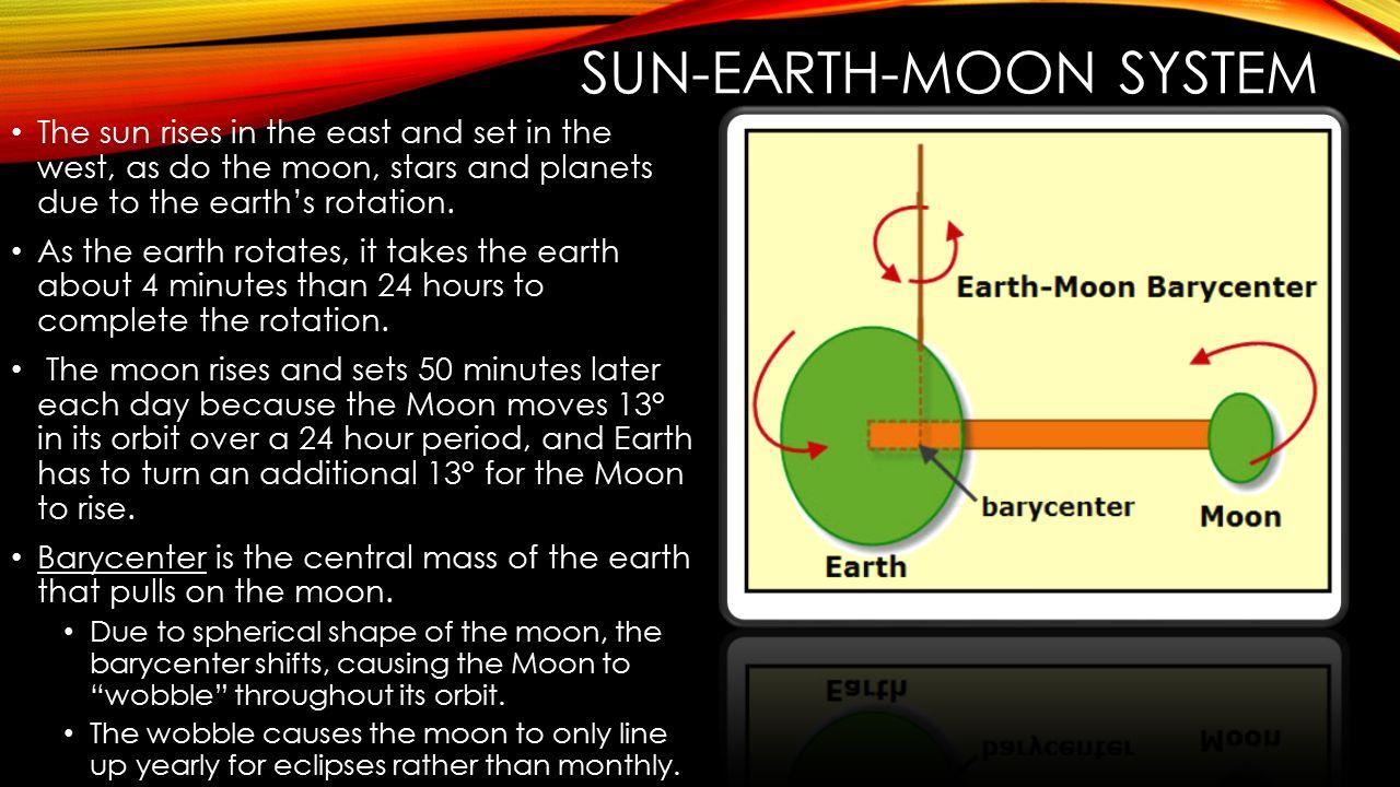 Sun-earth-moon system