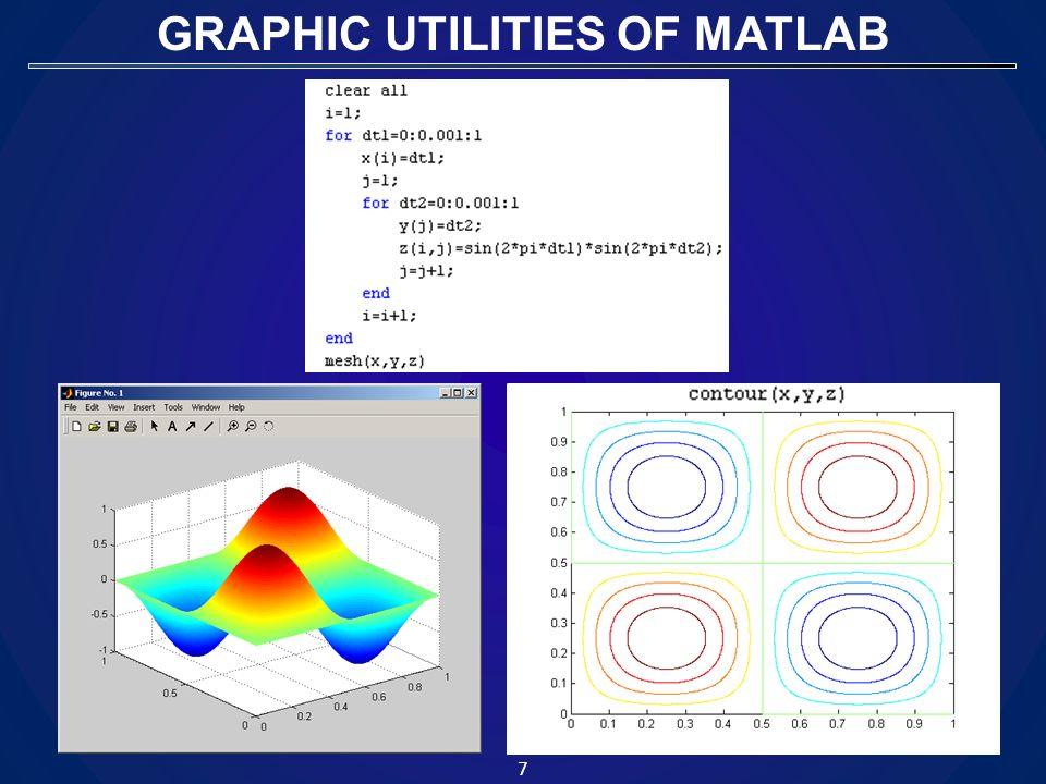 how to get numeric integration in matlab