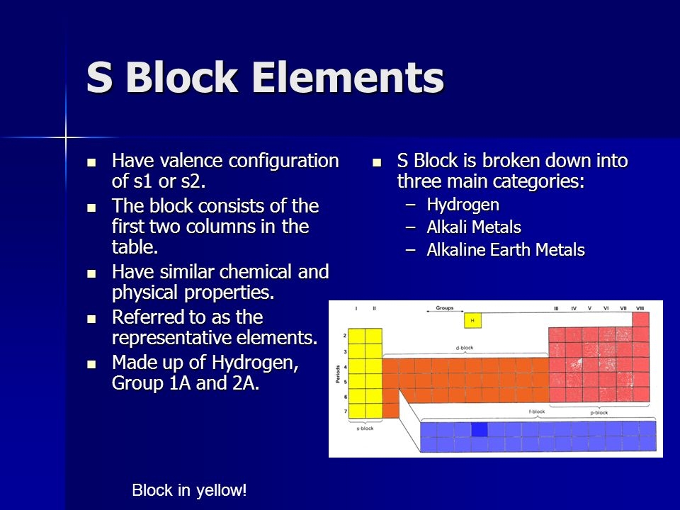 Element Hydrogen Physical Properties