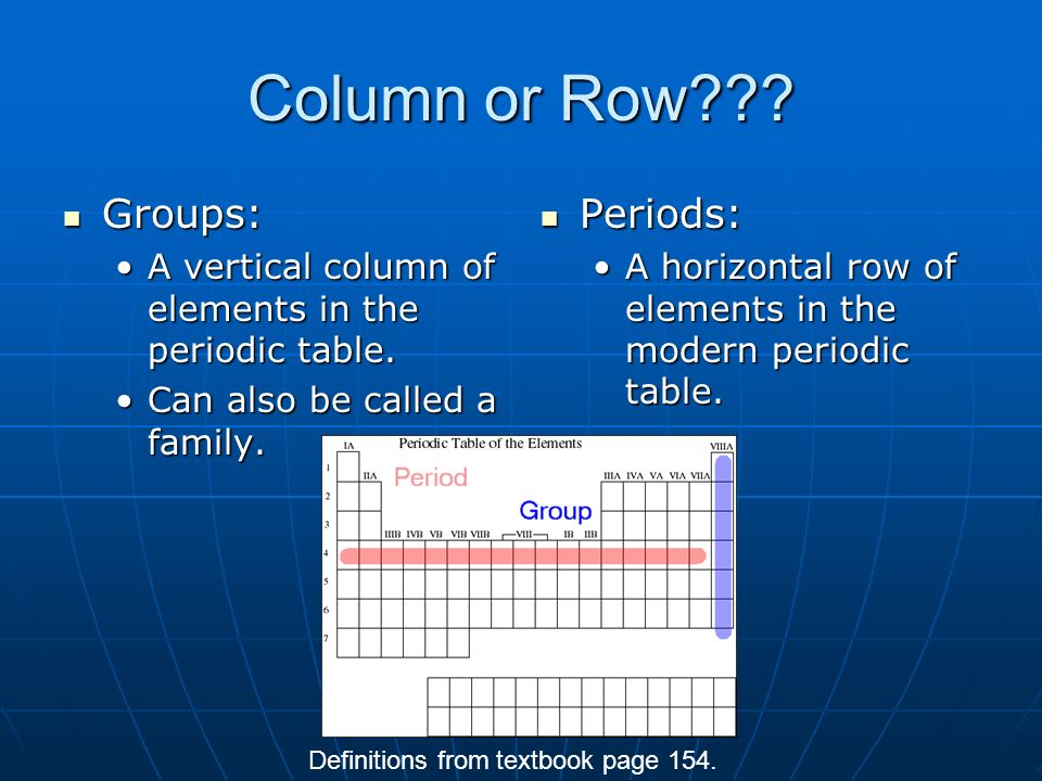 Periodic Table what are periods and groups in the modern periodic table : The Periodic Table of Elements - ppt video online download