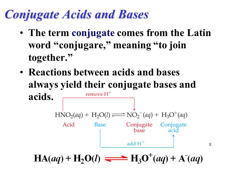 what is the relationship between conjugate acids and bases