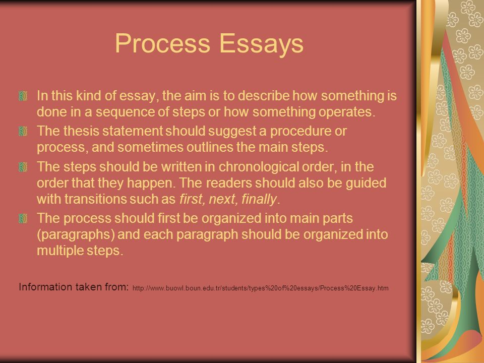 Where Should The Writer Of A Process Essay Explain – 372944