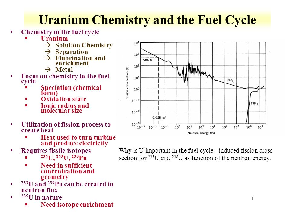 Uranium Chemistry And The Fuel Cycle Ppt Video Online