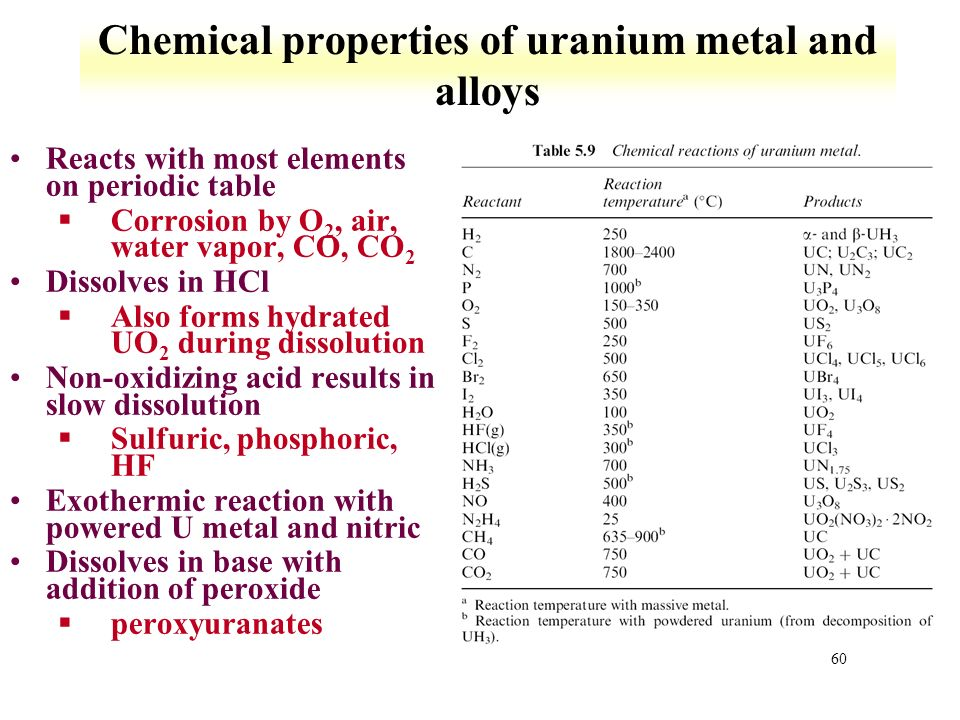 Uranium chemistry and the fuel cycle ppt video online download chemical properties of uranium metal and alloys urtaz Image collections