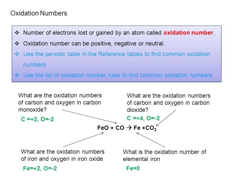 periodic table with oxidation numbers pdf
