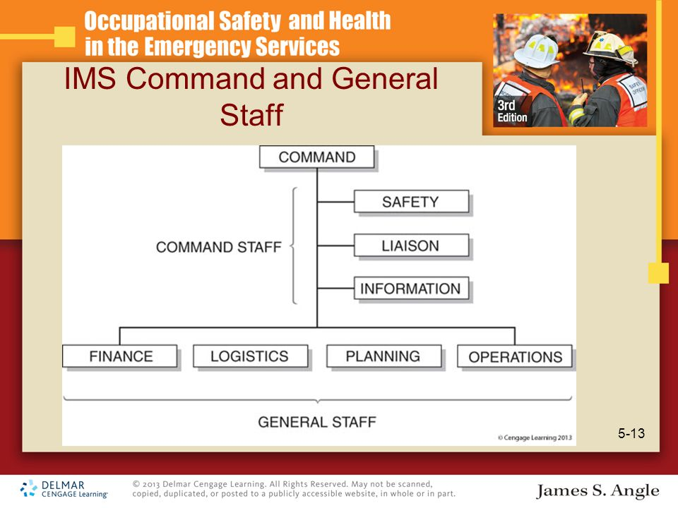 Safety At The Fire Emergency Ppt Video Online Download