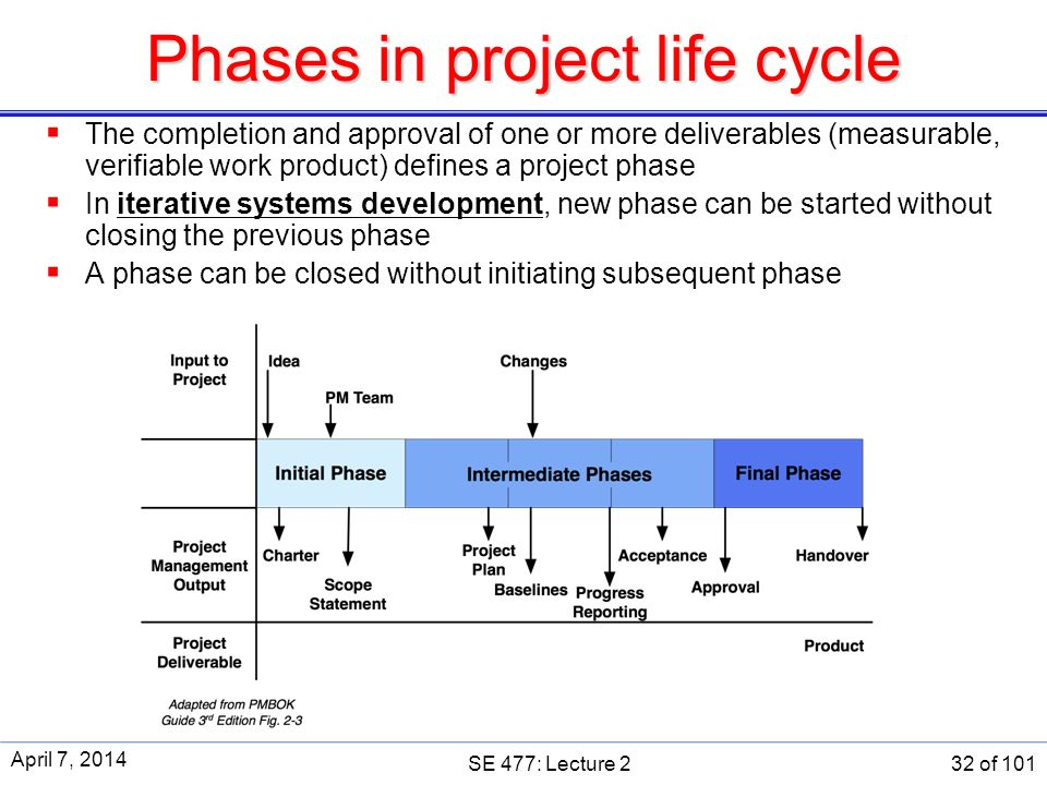 seven phases system development life cycle planning phase The systems development life cycle, also known as the waterfall model, consists of seven phases those phases are planning, systems analysis, system design, development, testing, implementation, and maintenance.
