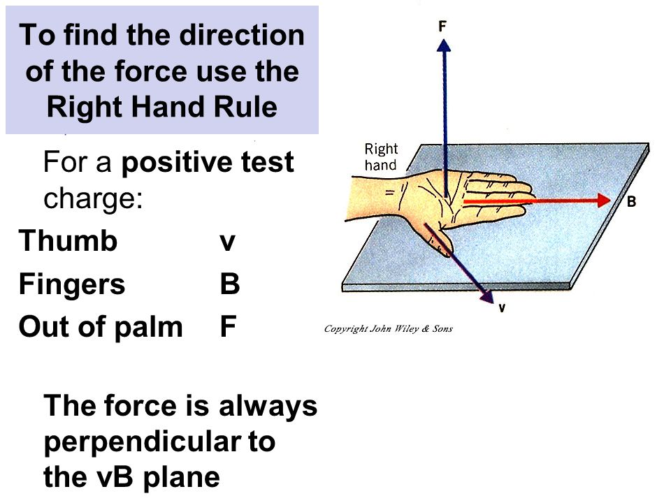 How to use right hand rule magnetic field