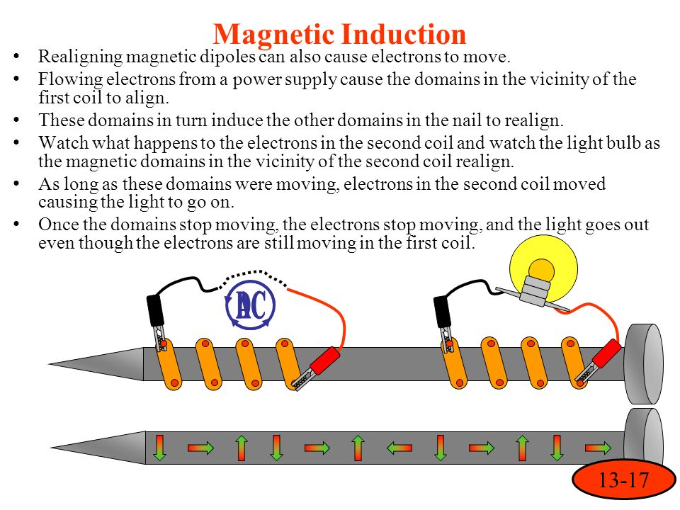 daily use of physics Friction force with examples  examples of friction physics example of friction solution  daily use frictional force.