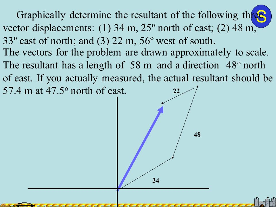 how to find the resultant vector of 3 vectors