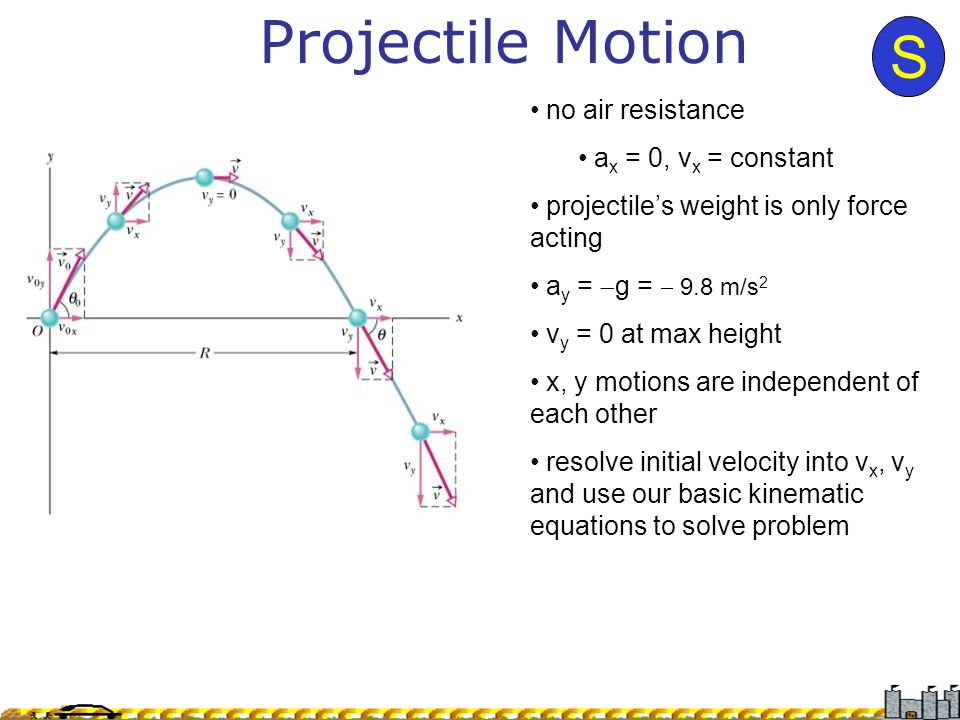 description of motion in two dimensions Chapter 4 kinematics in two dimensions general definition of the instantaneous acceleration in vector because two-dimensional motion is a superposition of.