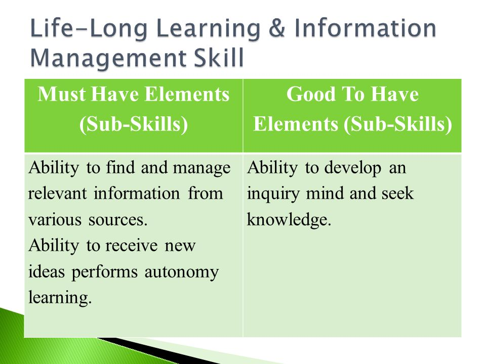 Life-Long Learning & Information Management Skill