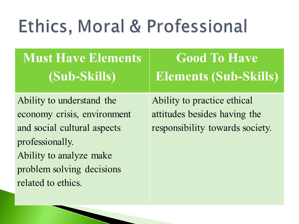 Ethics, Moral & Professional