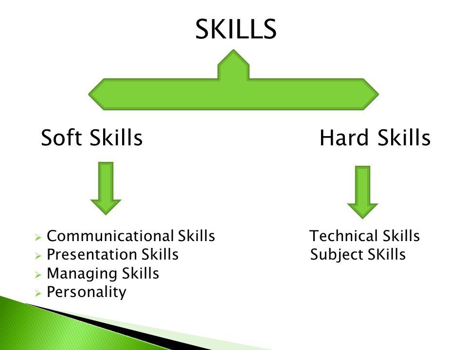 SKILLS Soft Skills Hard Skills Communicational Skills Technical Skills