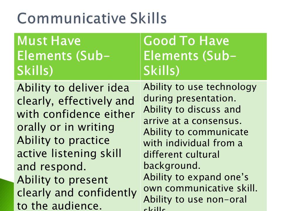 Communicative Skills Must Have Elements (Sub-Skills)