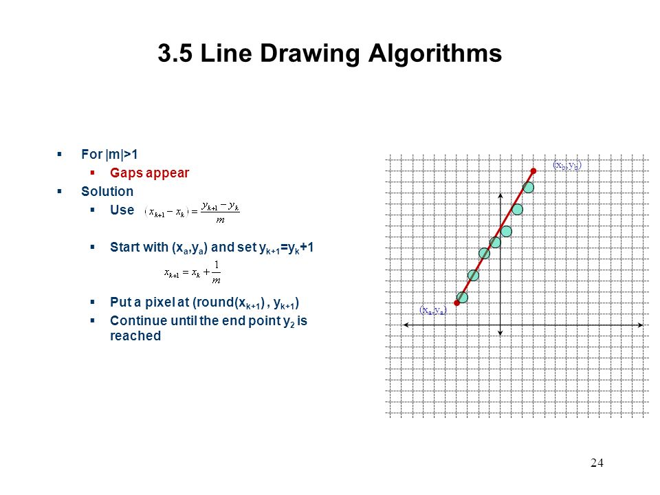 Why Bresenham Line Drawing Algorithm Is Better Than Dda : Computer graphics scc ppt video online download