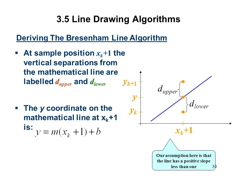 The Bresenham Line Drawing Algorithm : Computer graphics scc ppt video online download