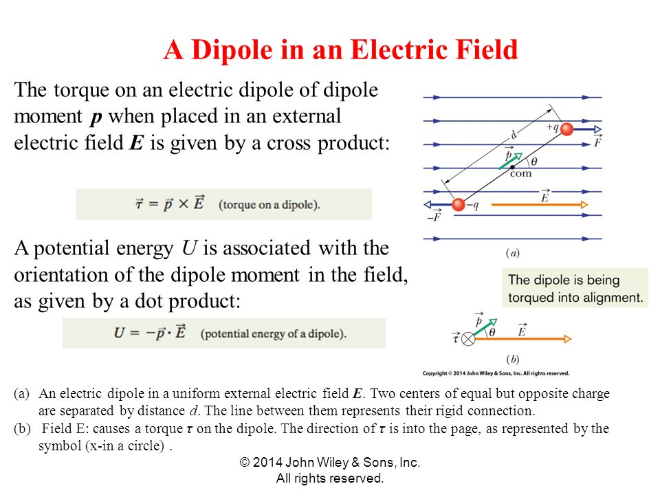 Electric Field Symbol