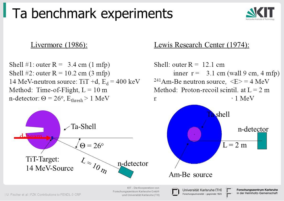 Ta benchmark experiments