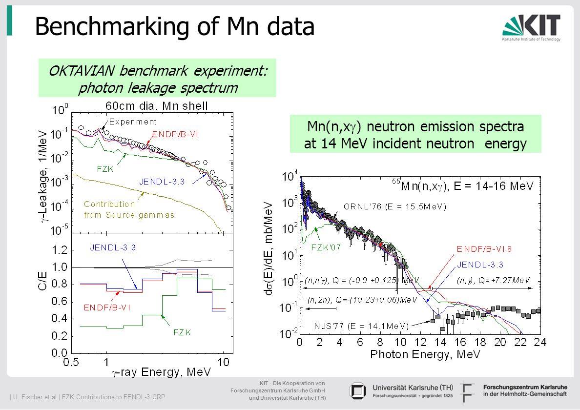 Benchmarking of Mn data