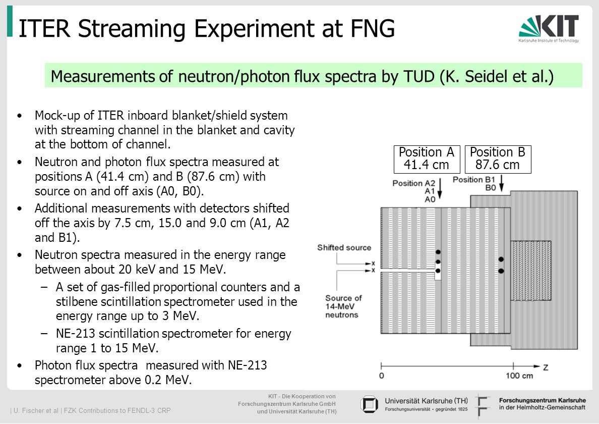 ITER Streaming Experiment at FNG