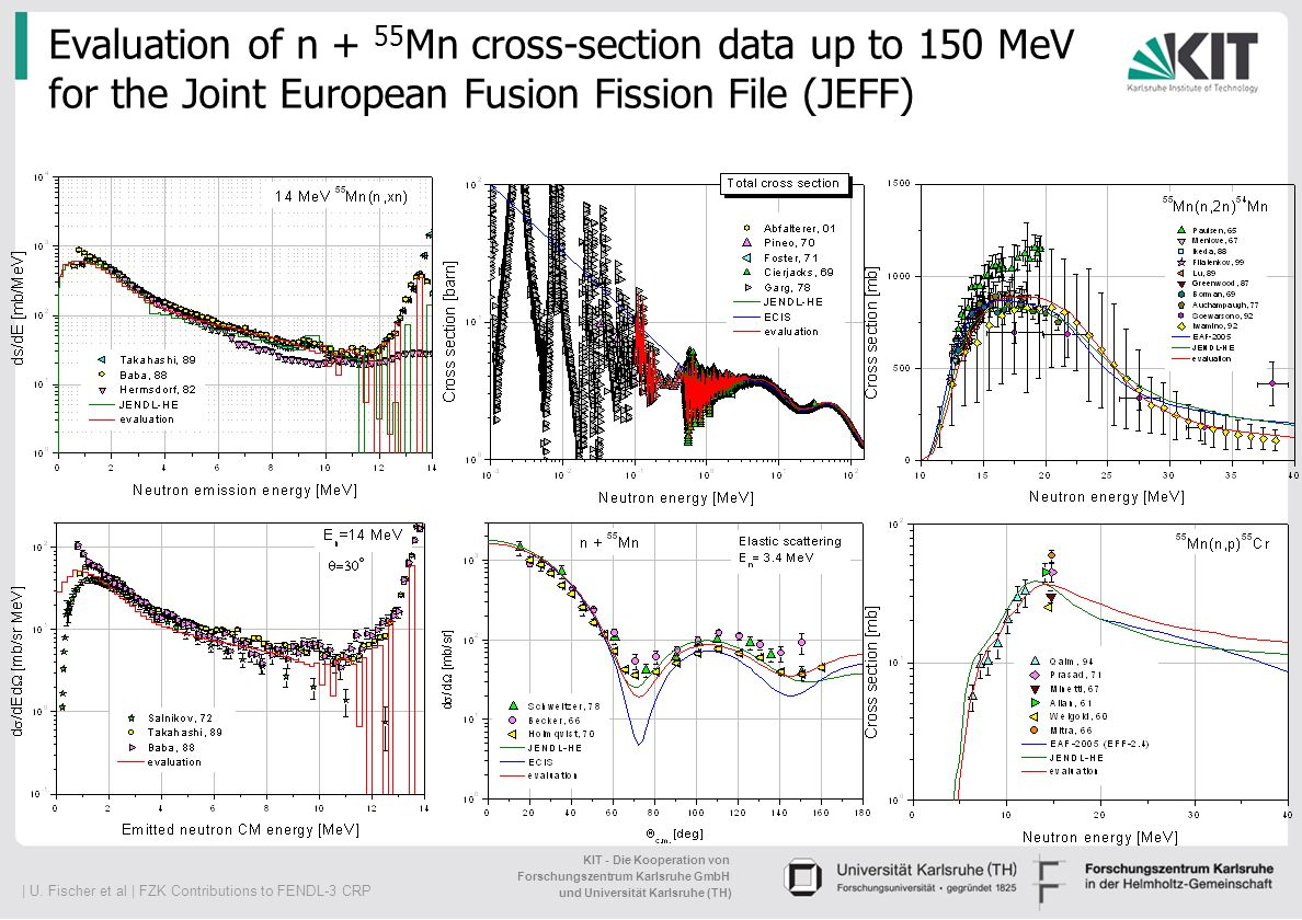 Evaluation of n + 55Mn cross-section data up to 150 MeV for the Joint European Fusion Fission File (JEFF)