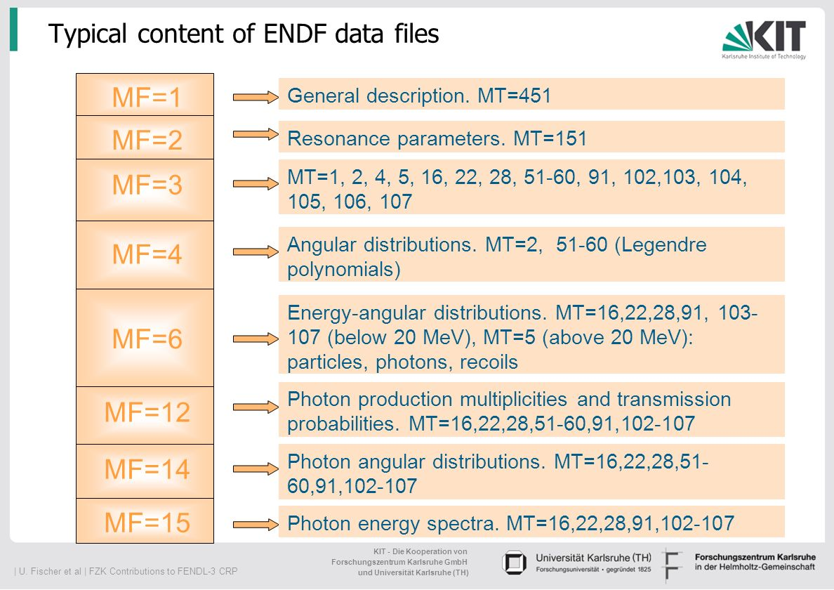 Typical content of ENDF data files