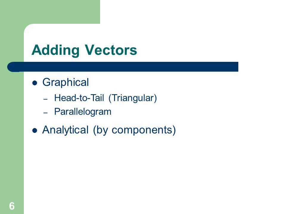 ap physics chapter 3 vector