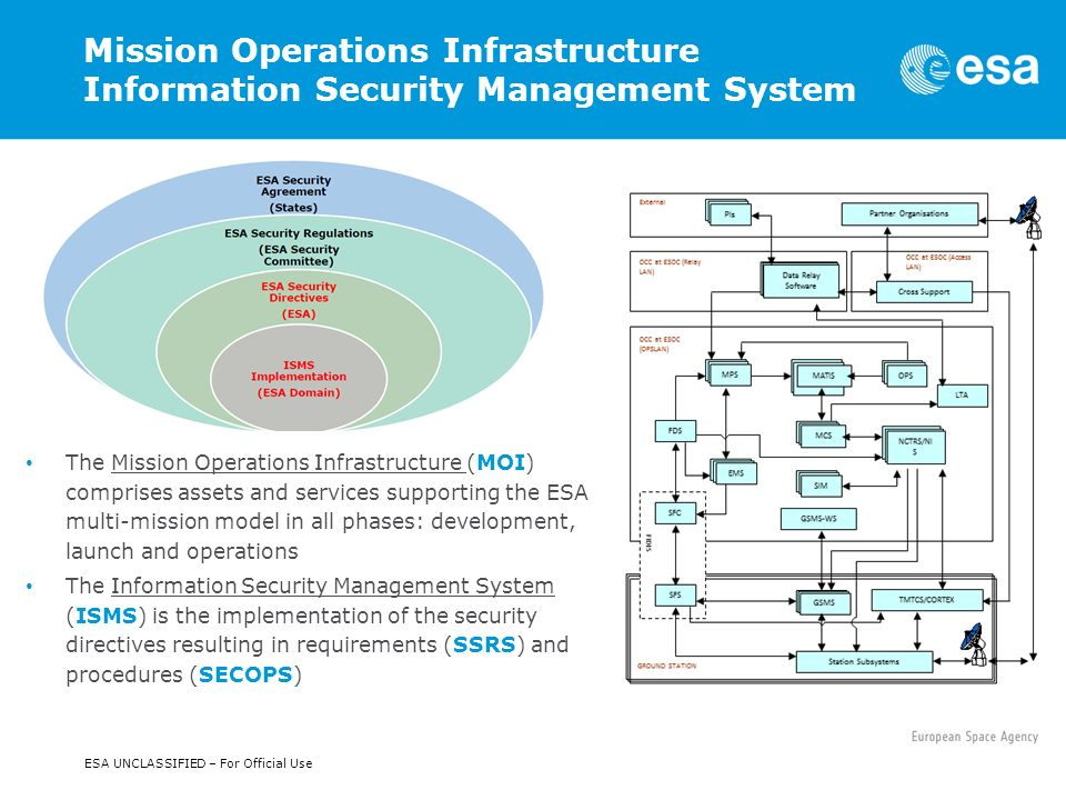Operations Management Systems: Stripping Out The Complexity