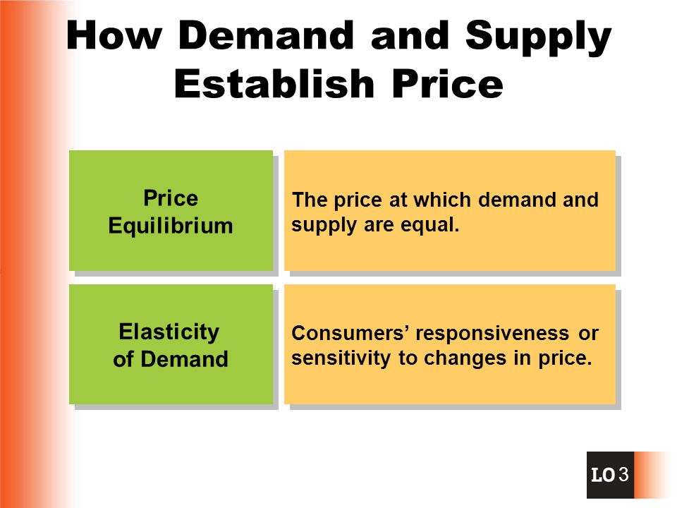 demand and supply concepts pdf